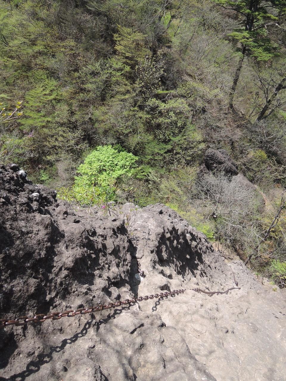 古賀志山、赤岩山
